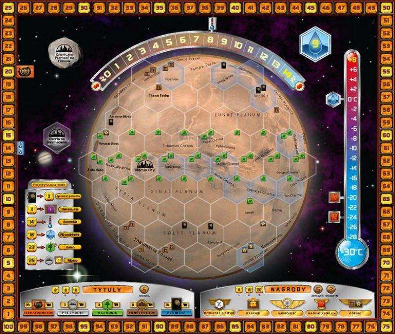 Terraformacja Marsa 2