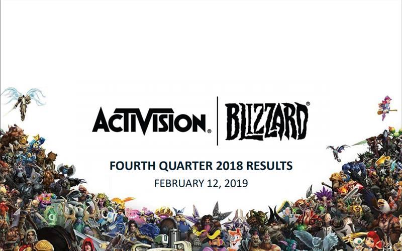 Dokładne podumowanie przygotowane przez Activision Blizzard